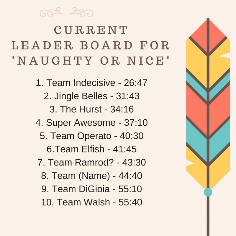 Current Naughty or Nice Leaderboard.jpg