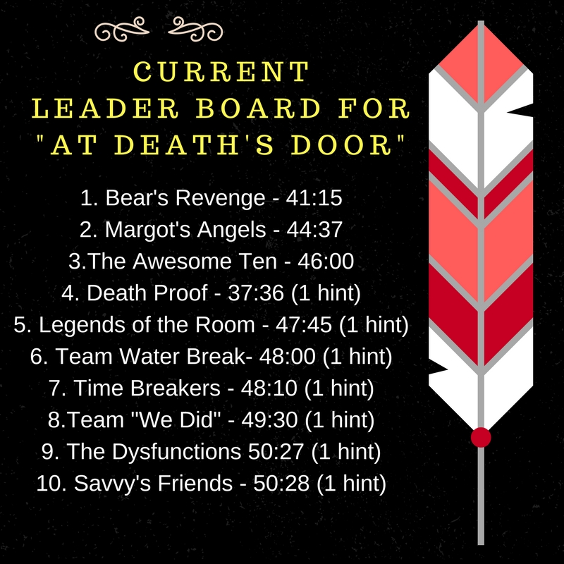 Current Deaths Door Leaderboard (1).jpg