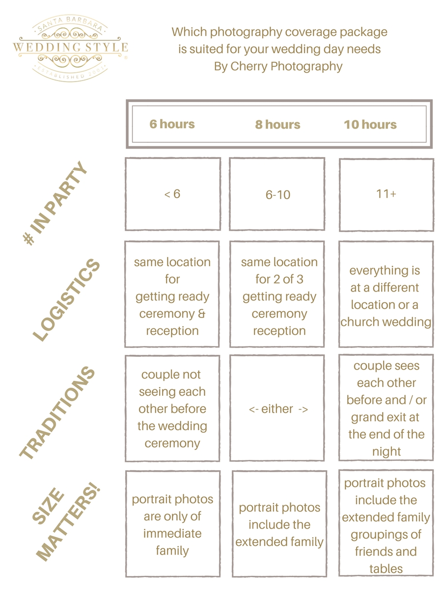 photography hours grid by cherry photography