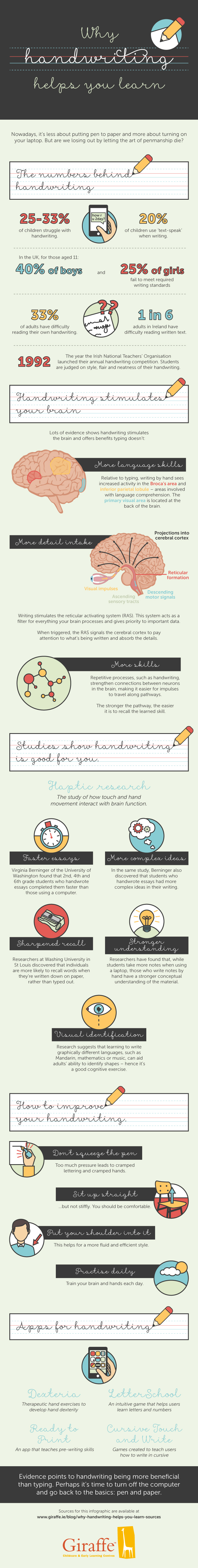 why-handwriting-helps-you-learn