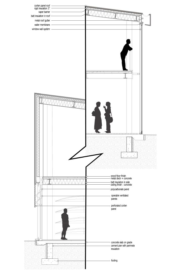 4 Section Detail.jpg