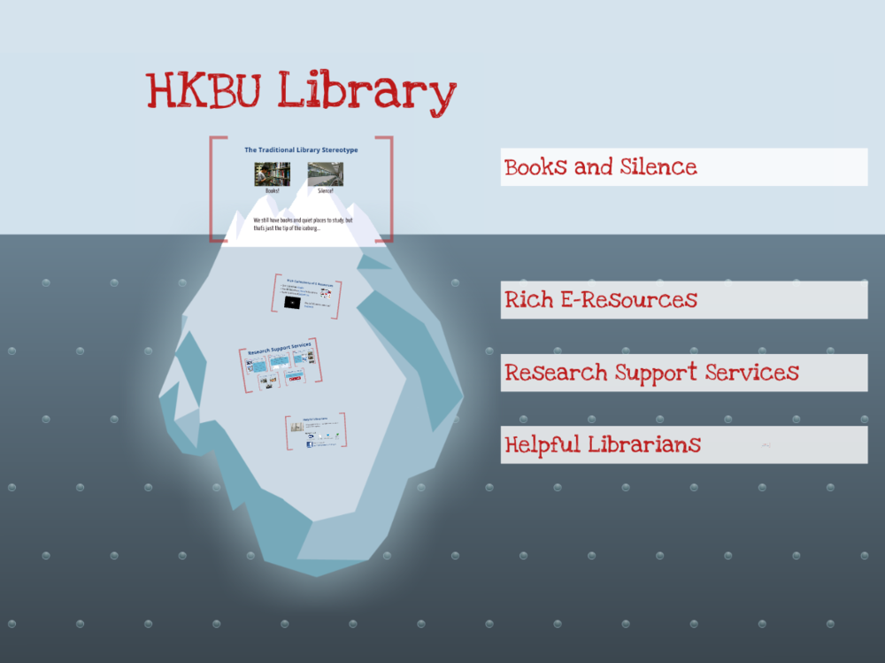 A Prezi presentation for a library orientation workshop
