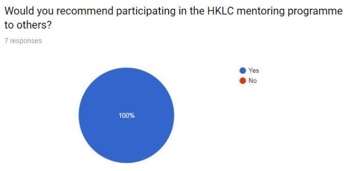 HKLC_Recommendation.JPG