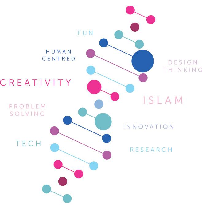 Zileej-DNA.jpg