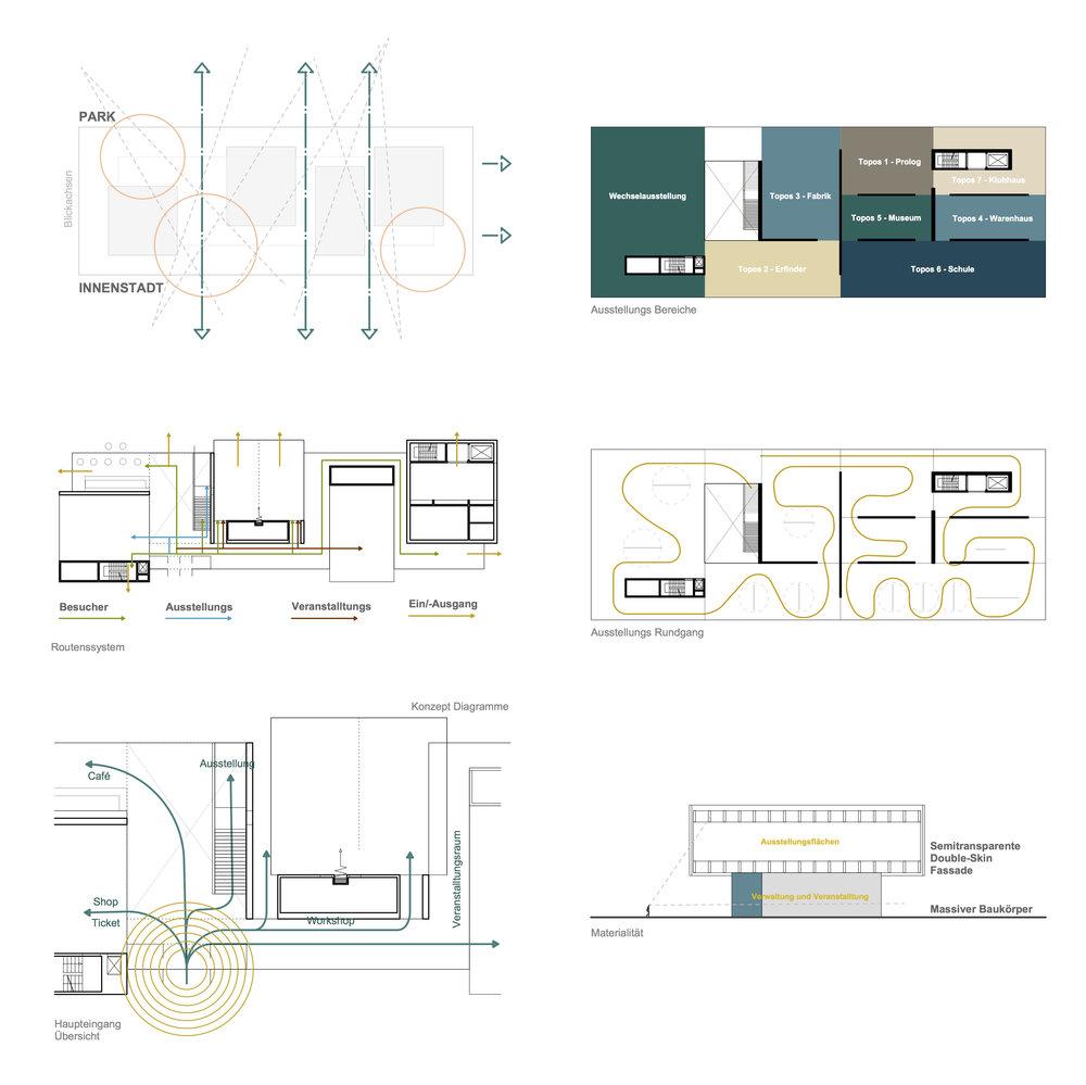 3_diagramme.jpg
