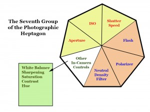 The Heptagon: the 7th Group