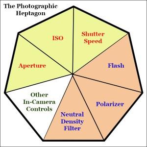 Photography Heptagon