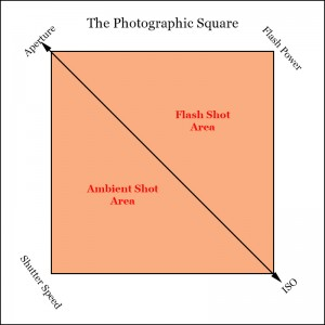 Photography Square