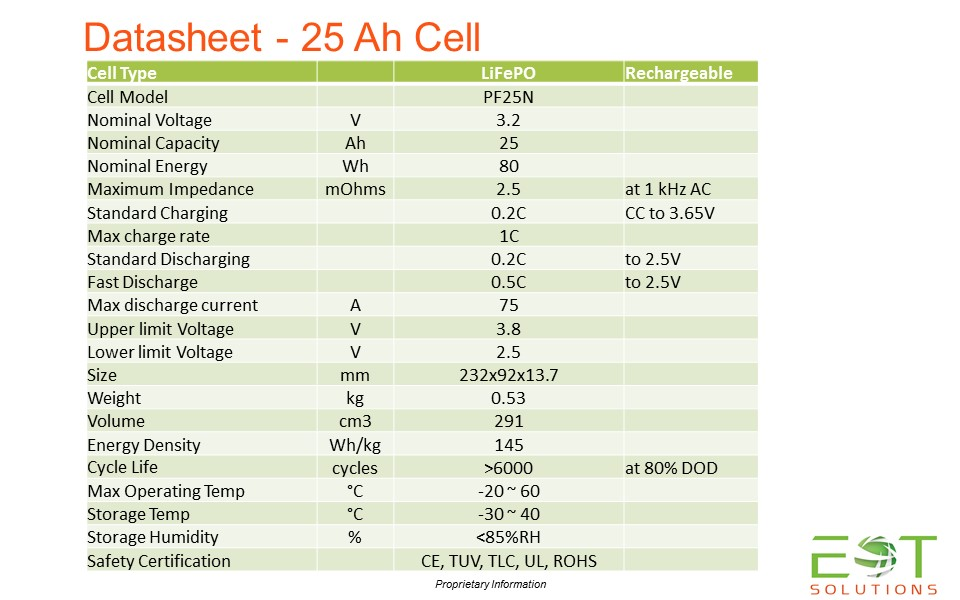 Cell Specifications