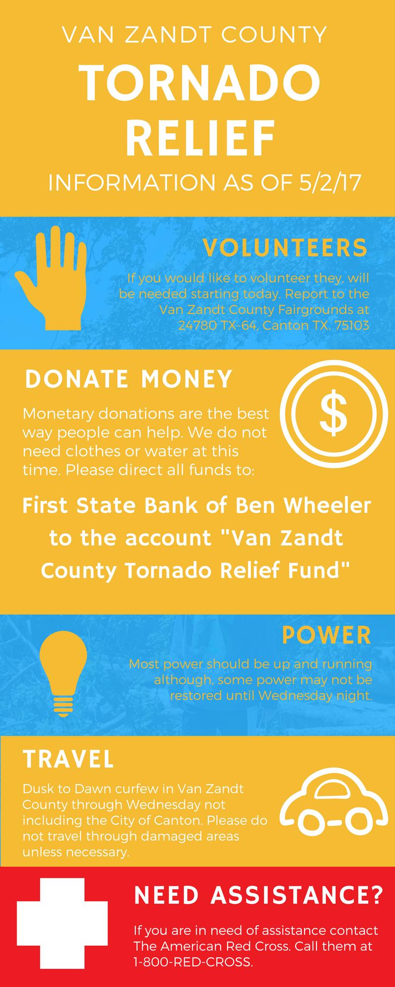 Van Zandt County.png