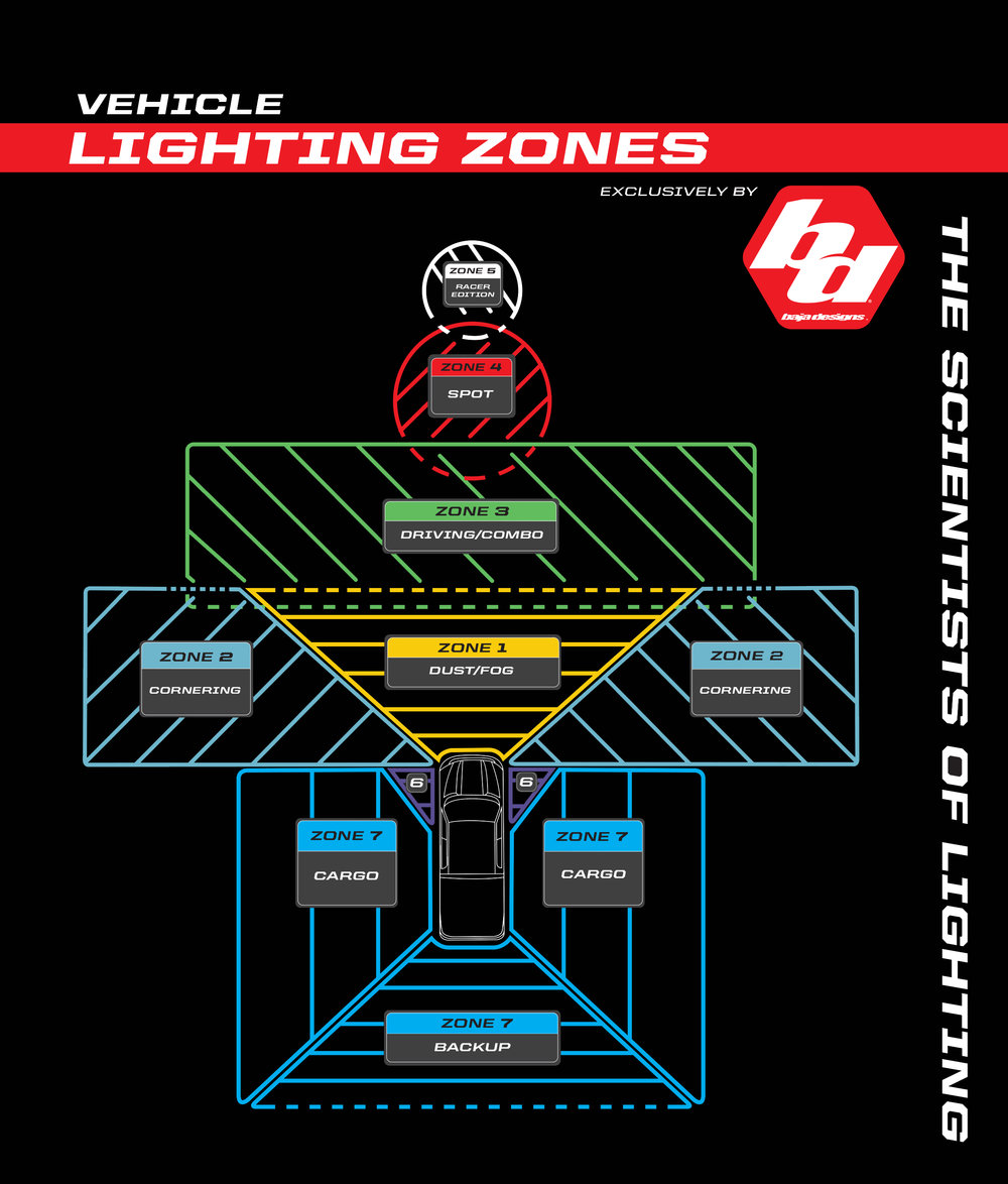 baja designs 2017 ford raptor s8 grille led light bar kit \u2014 evilbaja designs 2017 ford raptor s8 grille led light bar kit