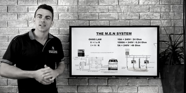 men-system-explanation-australia-perth.jpg