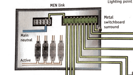 Men System Everything You Need To Know Electricians Success Academy
