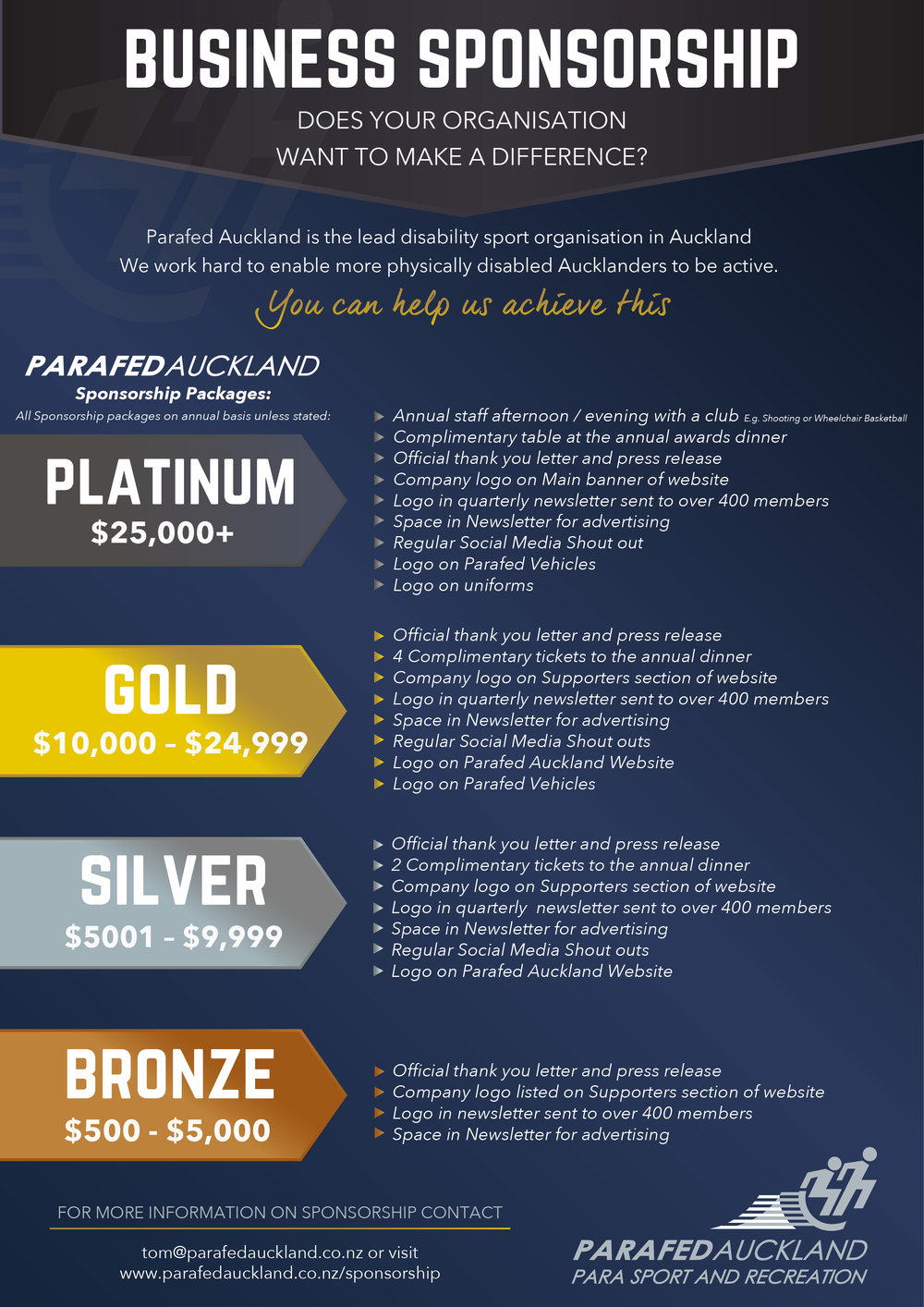 Parafed Auckland - Sponsorship options.