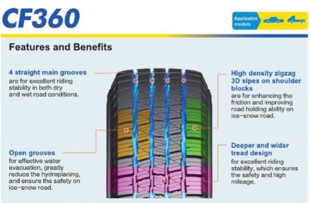 cf360-features.jpg