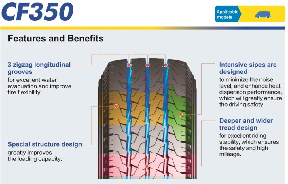cf350-features.jpg