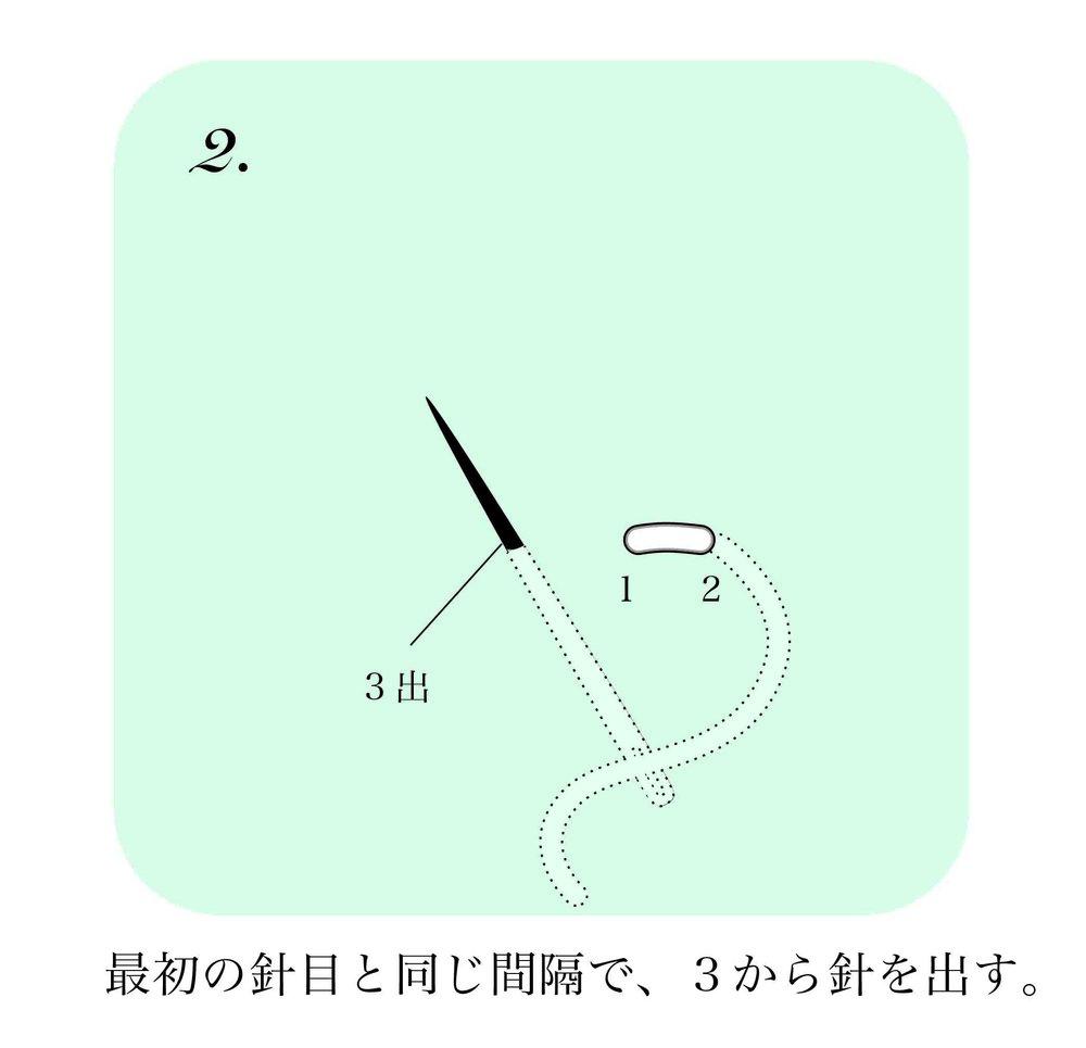 バックステッチ_手順2.jpg