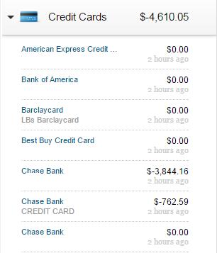 January 2015 Debt