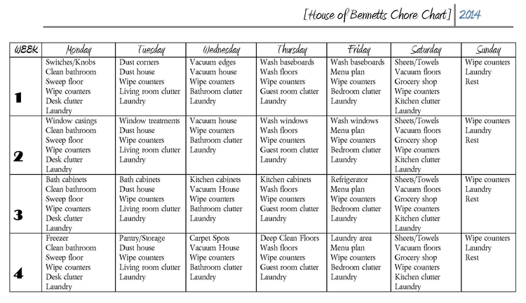 Throwback thursday chore chart for adults house of bennetts