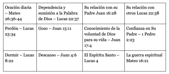 Captura de pantalla 2018-12-20 a la(s) 19.25.34.png