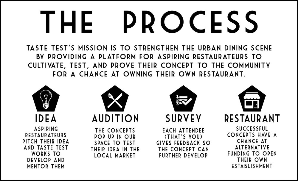 process graphic mission.jpg