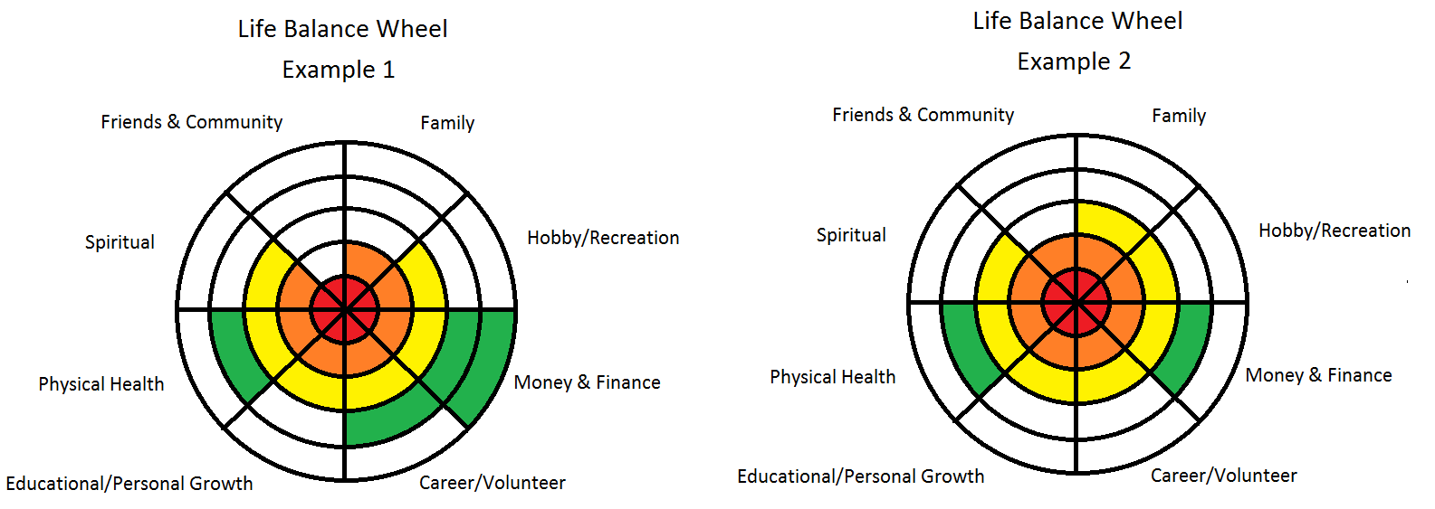 Life balance Example