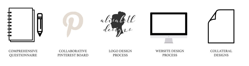 alisabeth designs website and logo design process