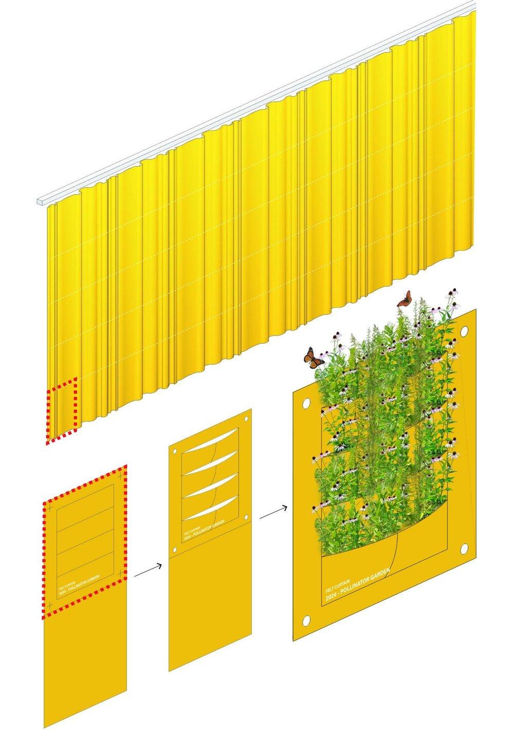 Curtain Reuse