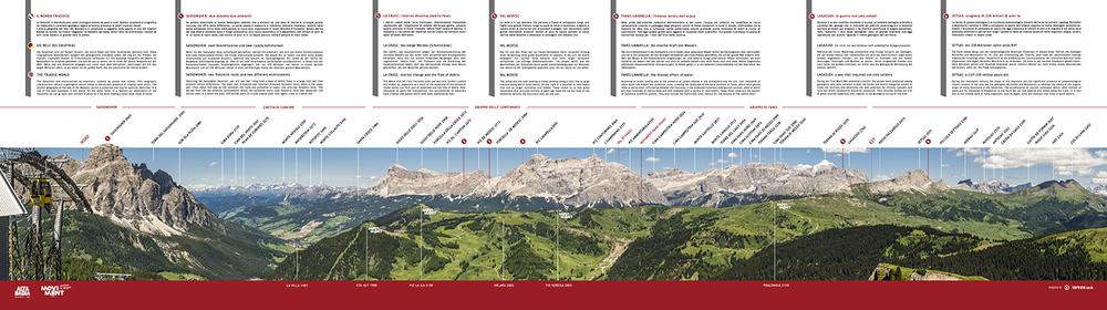 PANNELLO 3: dalla stazione a monte del Boè verso il gruppo Fanes-Lavarella
