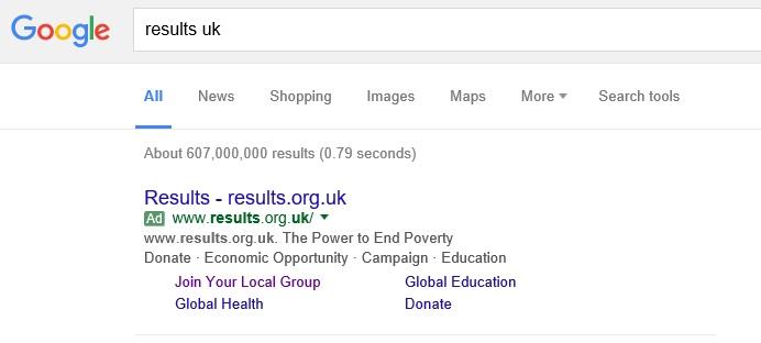 Google Ad Grant Results