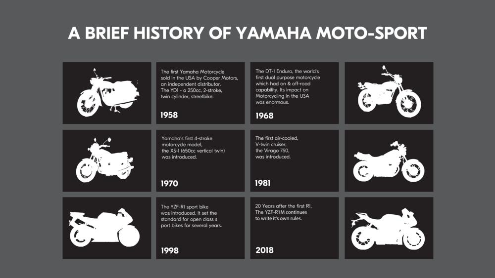 Yamaha_p2-03.png