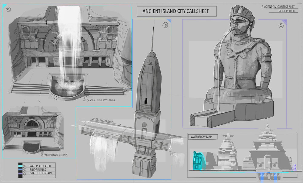 Concept Sheet for city