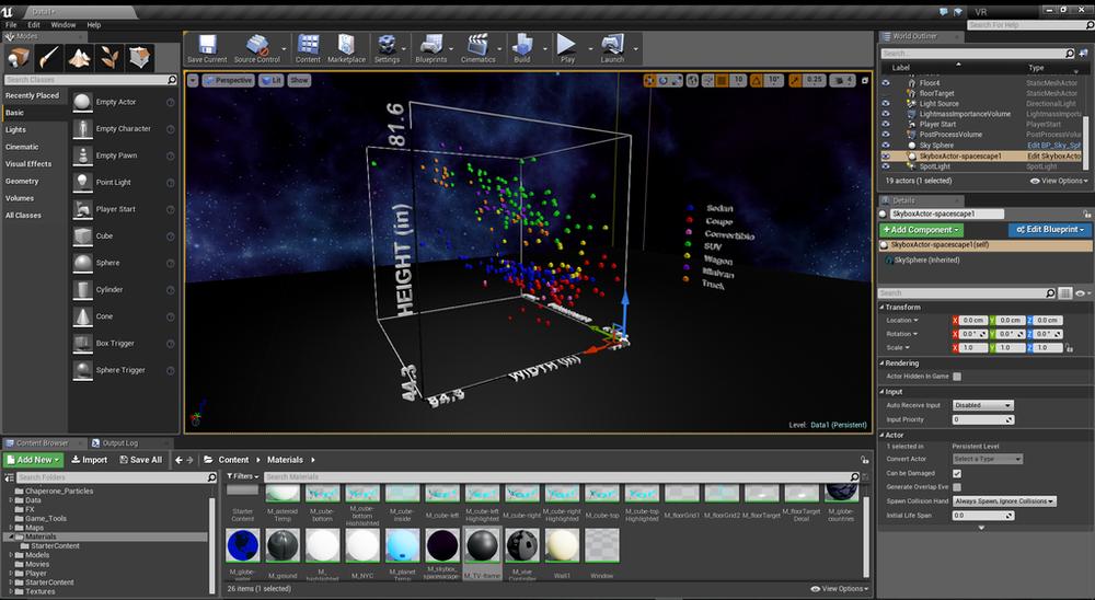 3D Data Plot