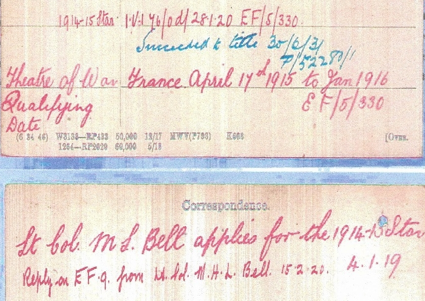 Detail of the WW1 army record of Lt Col Maurice Bell, Gertrude's younger brother (Source: Ancestry.com)