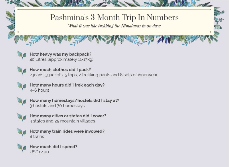 My 3-month trip in numbers