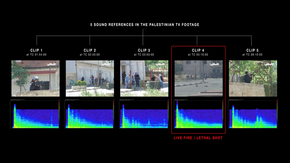 Forensic Architecture,  The Killing of Nadeem Nawara and Mohammad Abu Daher, Beitunia, Palestine, Nakba Day: 15 May 2014  (2015). Video, 14:46 min. Courtesy of Forensic Architecture