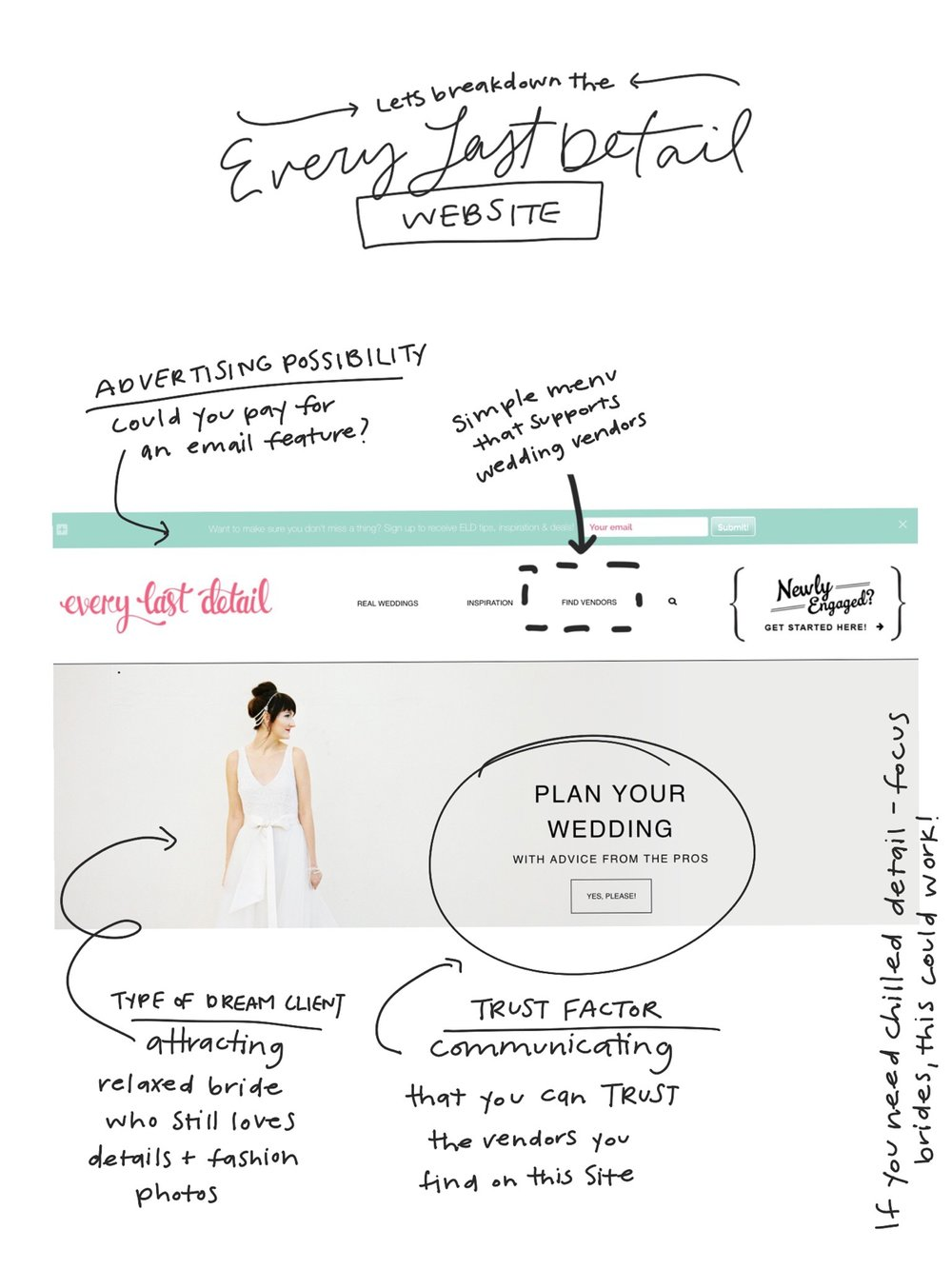 every last detail advertising — how to plan a styled shoot_0001.jpg