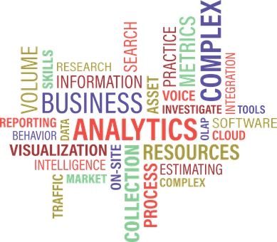 business analytics poster verbiage