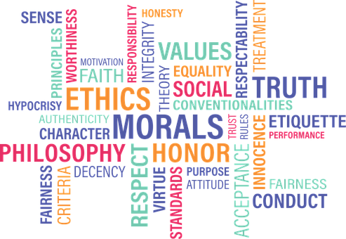 morals values ethics poster