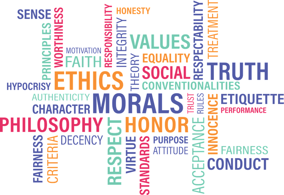 ethics morals respect and similar words poster