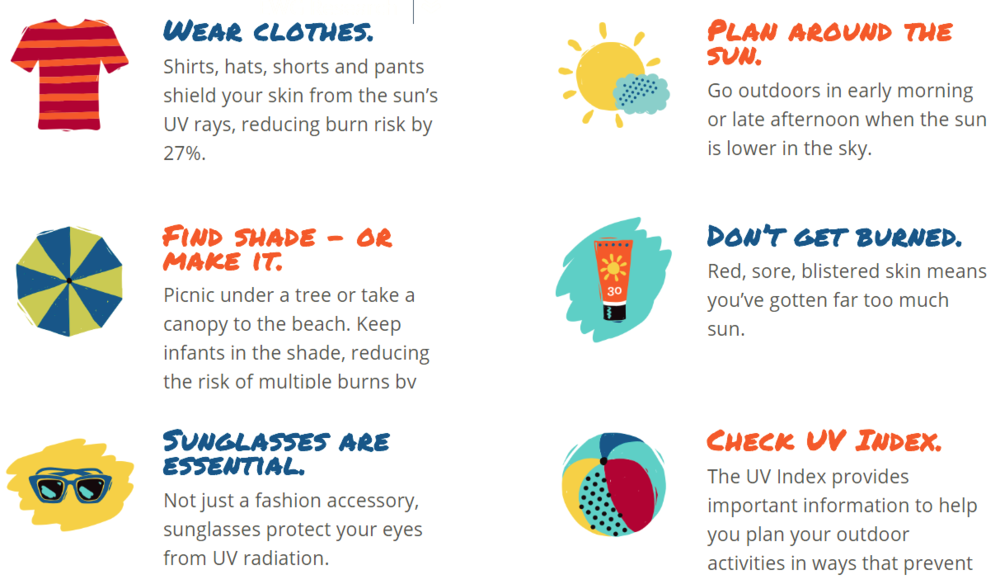 Image:  EWG's  12th Annual Guide to Sunscreens