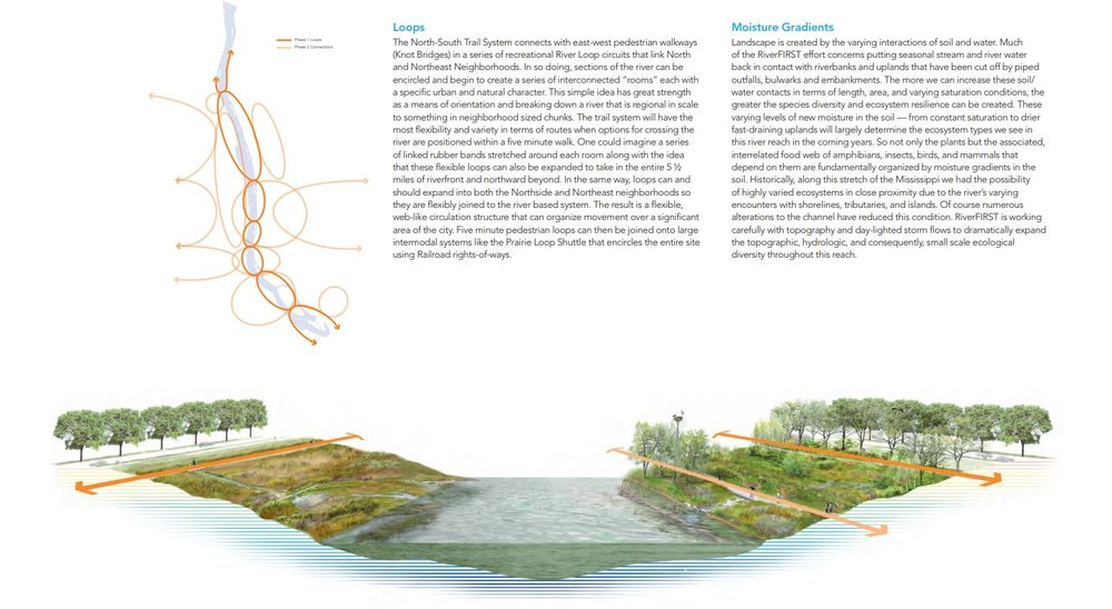 For example, Minneapolis'  RiverFirst Vision  establish guiding principles that tied the city's many riverfront spaces together.