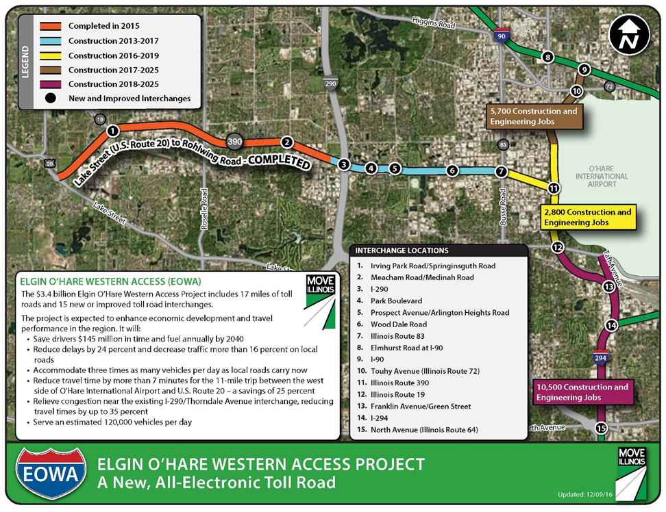 March Luncheon: Elgin O'Hare Western Access (EOWA) Project ... on chicago construction, illinois interchange construction, illinois bridge construction, illinois highway construction, illinois road construction,