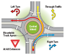 Roundabout Image.png