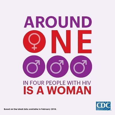 Women -- particularly women of color -- are disproportionately impacted by HIV.  Visit us today for a free HIV consultation and to learn more about your prevention options: alliance.nyc/get-tested  #NWGHAAD #WomensHealth