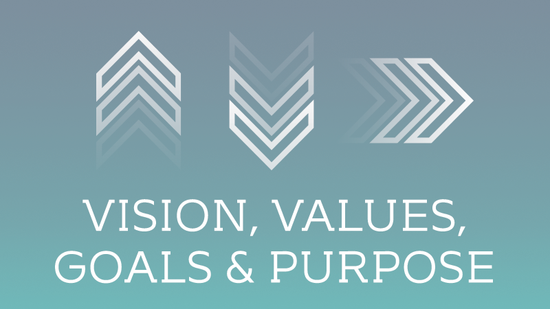 Vision, Values, Goals, and Purpose at Grace Church of DuPage