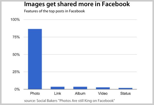 FB-Chart.png