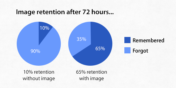 image-retention.png