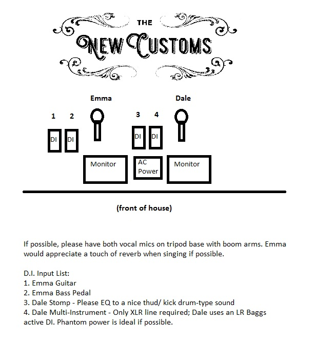 The New Customs Stageplot
