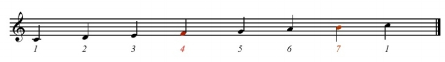 Remove notes 4 and 7 to create a major pentatonic scale.